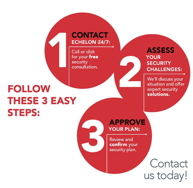 3-easy-steps_info-graphic_just-circles_opt